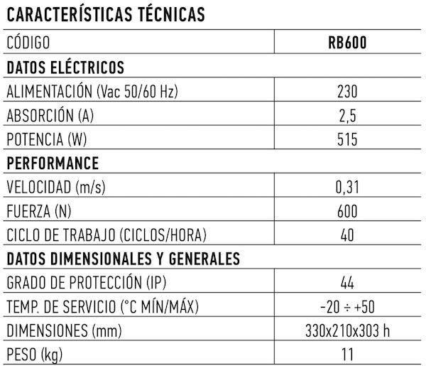 caracteristicas-robus-600.jpg